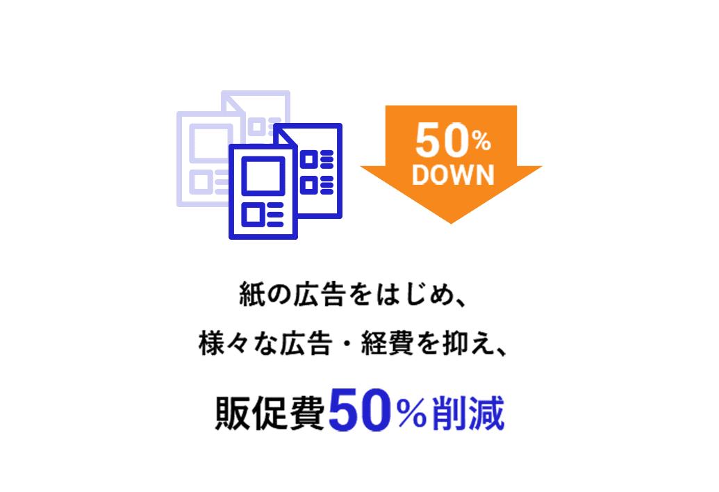 路面店舗、紙の広告をはじめ、様々な広告・経費を抑え、販促費50%削減